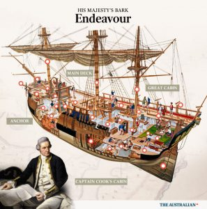James cook rediscovered the story of us james cook 250 the story of captain cooks first epic voyage of discovery is too grand too long to fit neatly inside a tweet or a t shirt quip or a few cheap words sciox Images